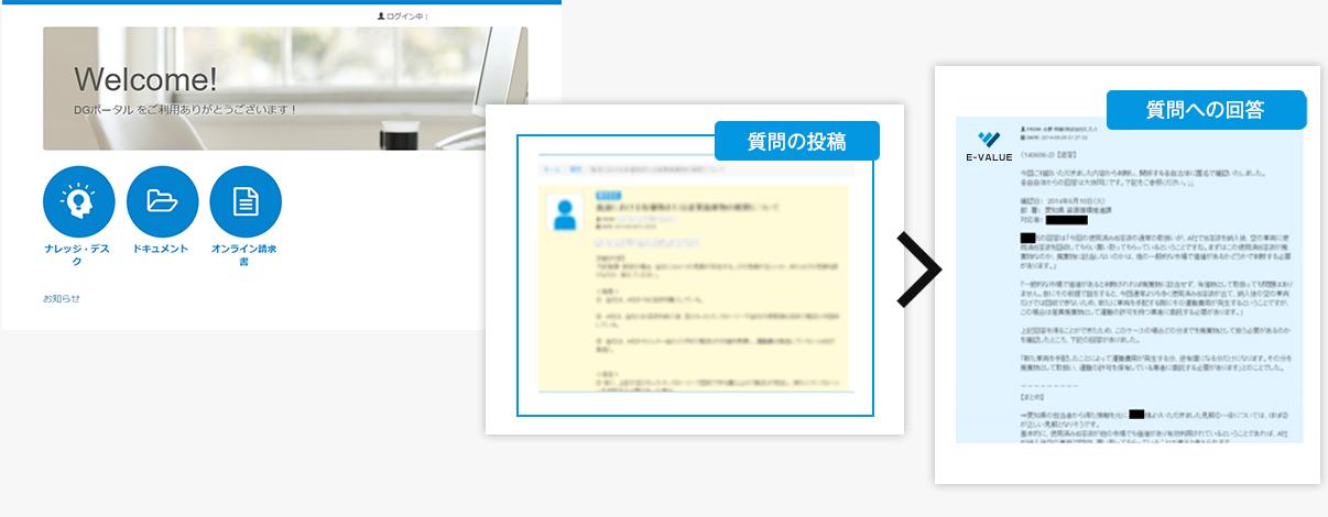 Welcome!DGホータルをご利用ありがとうございます!ナレッジ・デスクドキュメントオンライン請求書お知らせ質問の投稿質問への回答