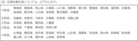 PCB処理地区