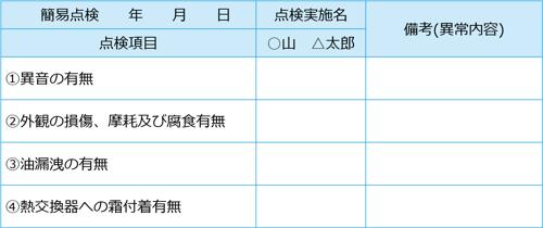 フロン管理記録簿(項目例)