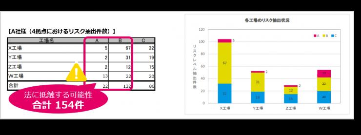 %e7%9b%a3%e6%9f%bb%e7%b5%90%e6%9e%9c%ef%bc%88%e3%83%a2%e3%83%87%e3%83%ab%e3%82%b1%e3%83%bc%e3%82%b9%ef%bc%89
